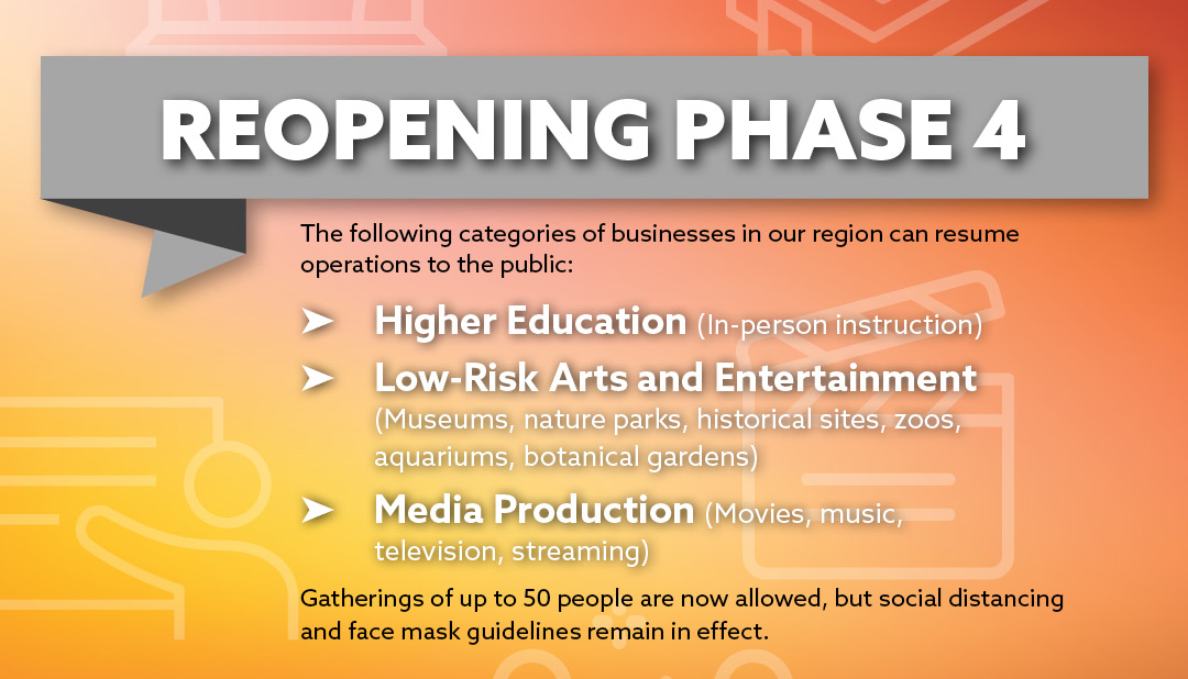 Reopening Phase 4